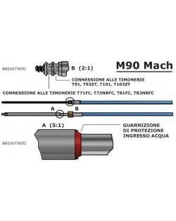 Cavo M90 Mach per scatola di comando T71 e T73