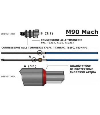 Mach M90 cable for box T 71 and T 73