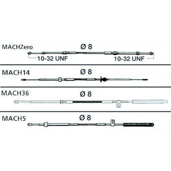 Cavo brevettato serie Mach per timoneria